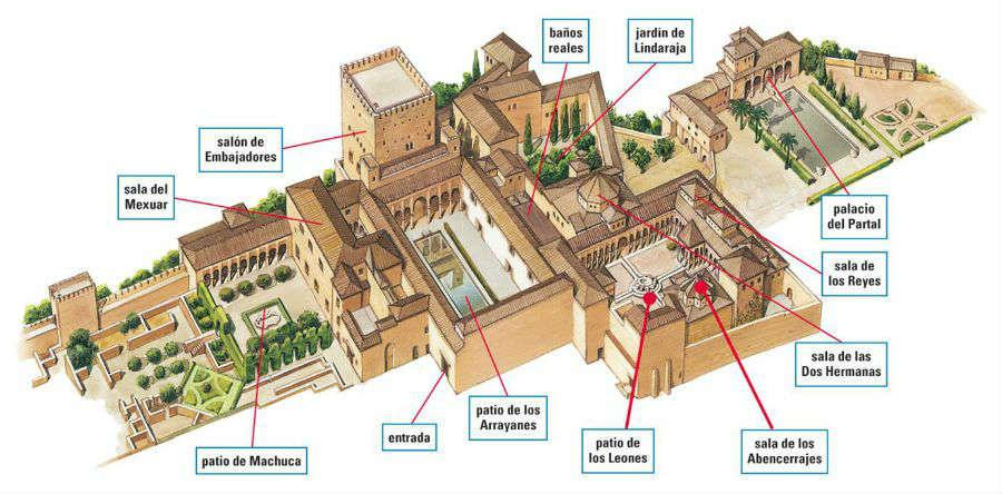 Mapa de La Alhambra y el Generalife. Granada.