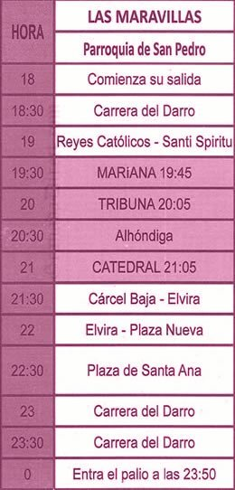 Domingo de Ramos en Granada. Las Maravillas