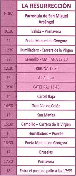 Domingo de Resurrección en Granada. La resurreción