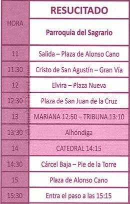 Domingo de Resurreción Granada 2019 el Resucitado