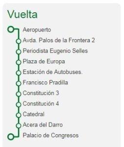 Itinerario Autobus Aeropuerto Granada VUELTA