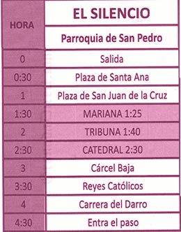 Jueves Santo Granada 2019 El Silencio