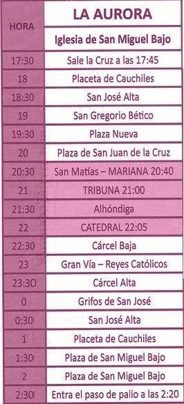 Jueves Santo Granada 2019 La Aurora
