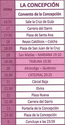 Jueves Santo en Granada. La Concepción