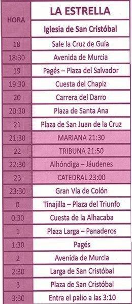 Jueves Santo Granada 2019 La Estrella
