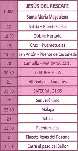 Lunes Santo Granada 2019 Jesus del Rescate