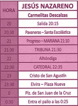Miercoles Santo en Granada. El Nazareno