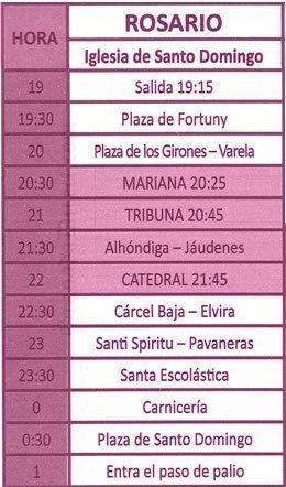 Miercoles Santo en Granada. El Rosario