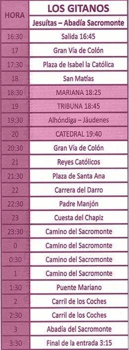 Miercoles Santo en Granada. Los Gitanos