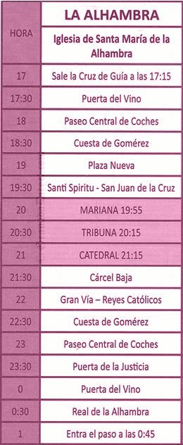 Sábado Santo Granada 2019 La Alhambra