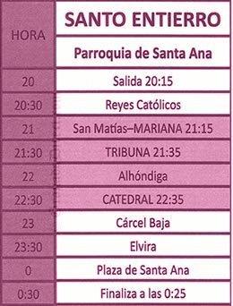 Viernes Santo en Granada. Santo Entierro