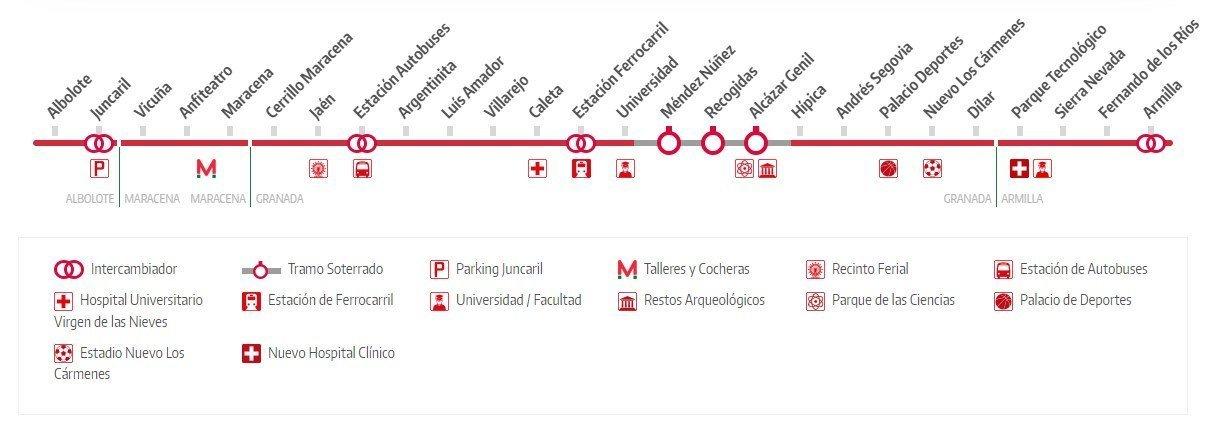 itinerario metro de granada